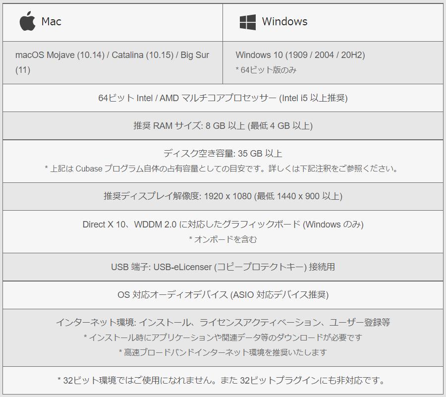 f:id:yuKi_blog:20210801230855p:plain