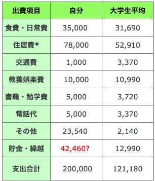 f:id:yuMoKu:20210705201315p:plain