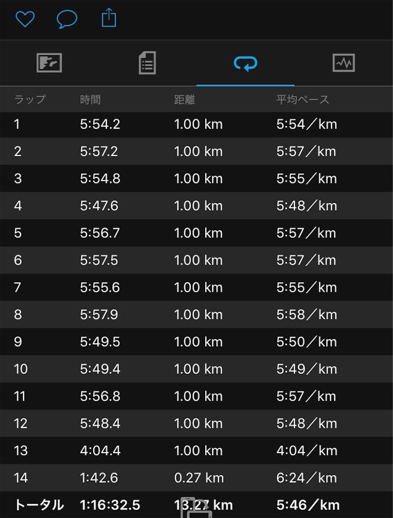 f:id:yu_haru:20170411203933j:image