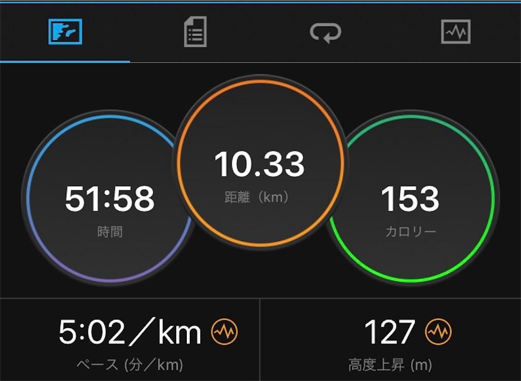 f:id:yu_haru:20170622231055j:image