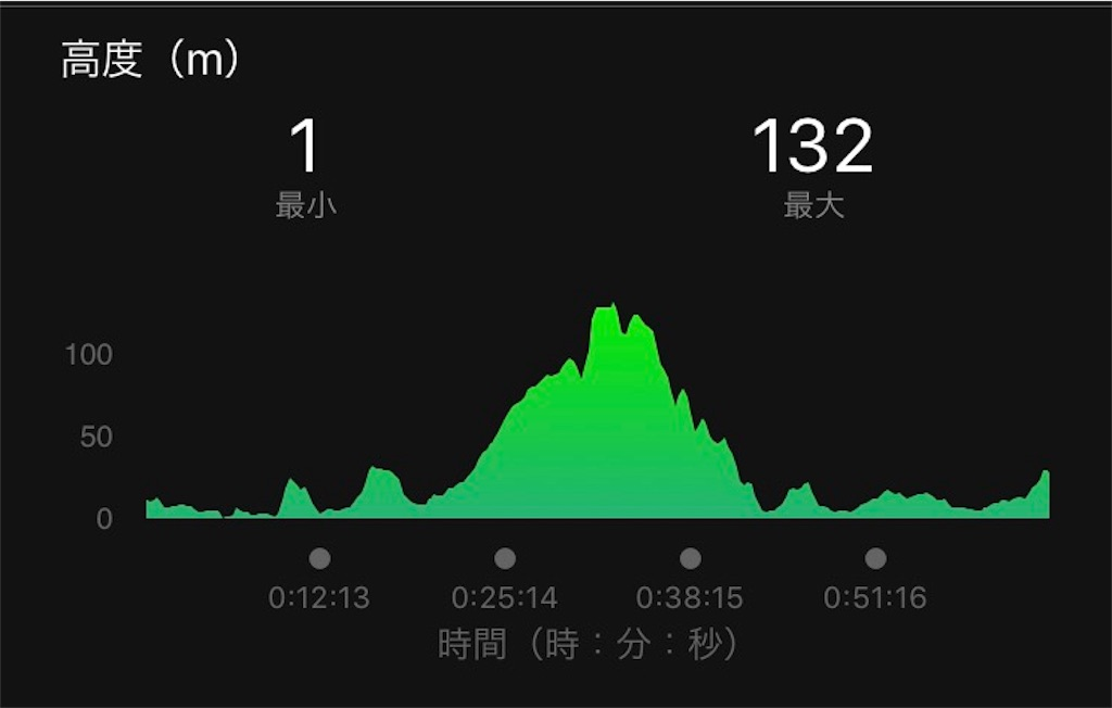 f:id:yu_haru:20170822144642j:image
