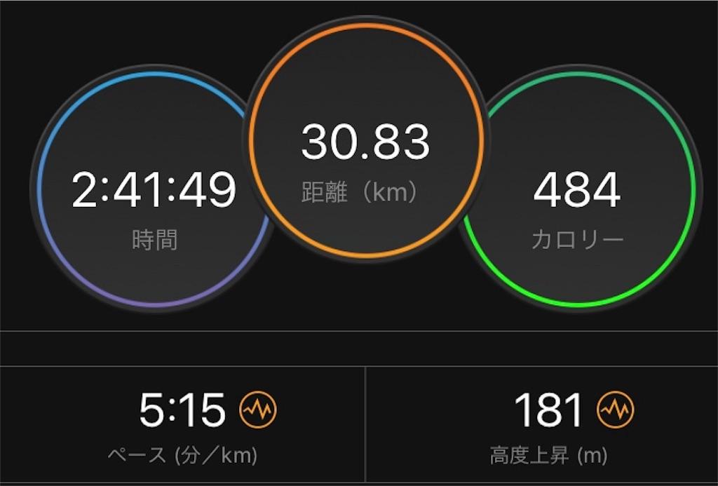 f:id:yu_haru:20180126150553j:image