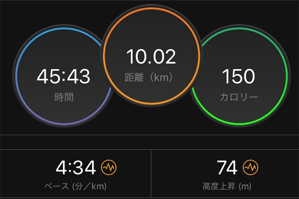 f:id:yu_haru:20180211183406j:image
