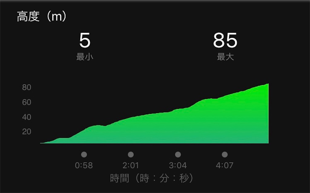 f:id:yu_haru:20181225175912j:image