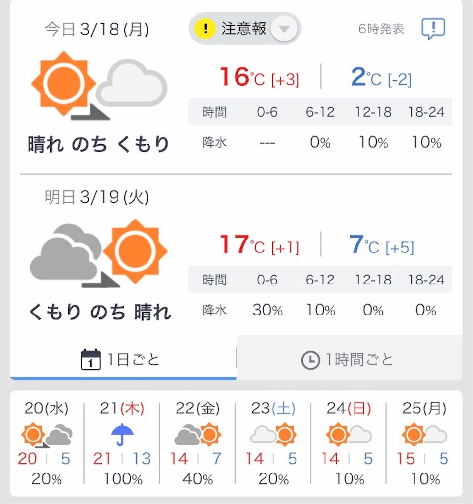 f:id:yu_haru:20190318070233j:image