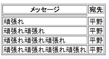 f:id:yu_hirano:20160910232815p:plain