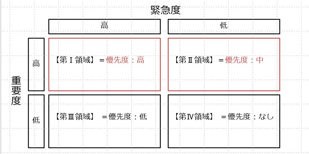 f:id:yu_hirano:20161104024934p:plain