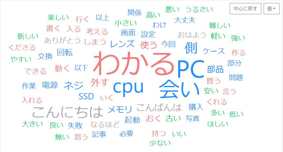 f:id:yu_john:20190801111930p:plain