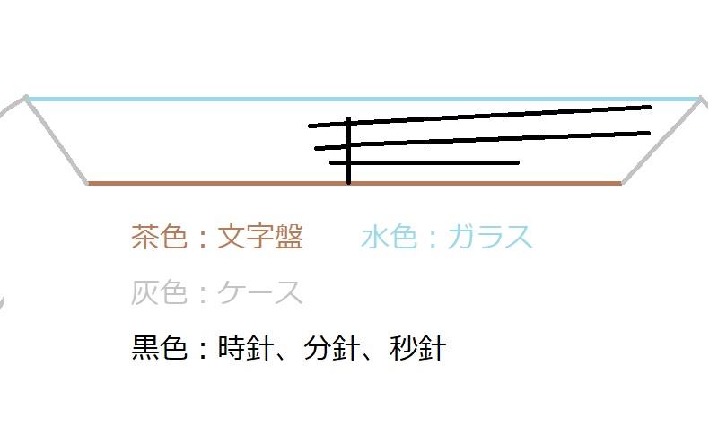 f:id:yu_john:20200703020709j:plain