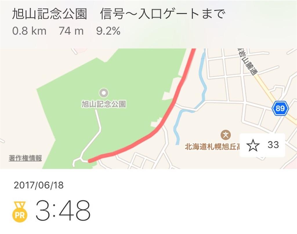 f:id:yu_ki_ryo_ta:20170624003407j:image