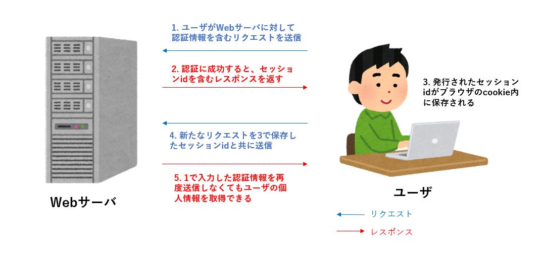 f:id:yu_material256:20200408215445p:plain