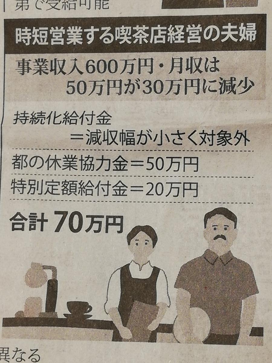 f:id:yu_me_po-lly:20200502205549j:plain