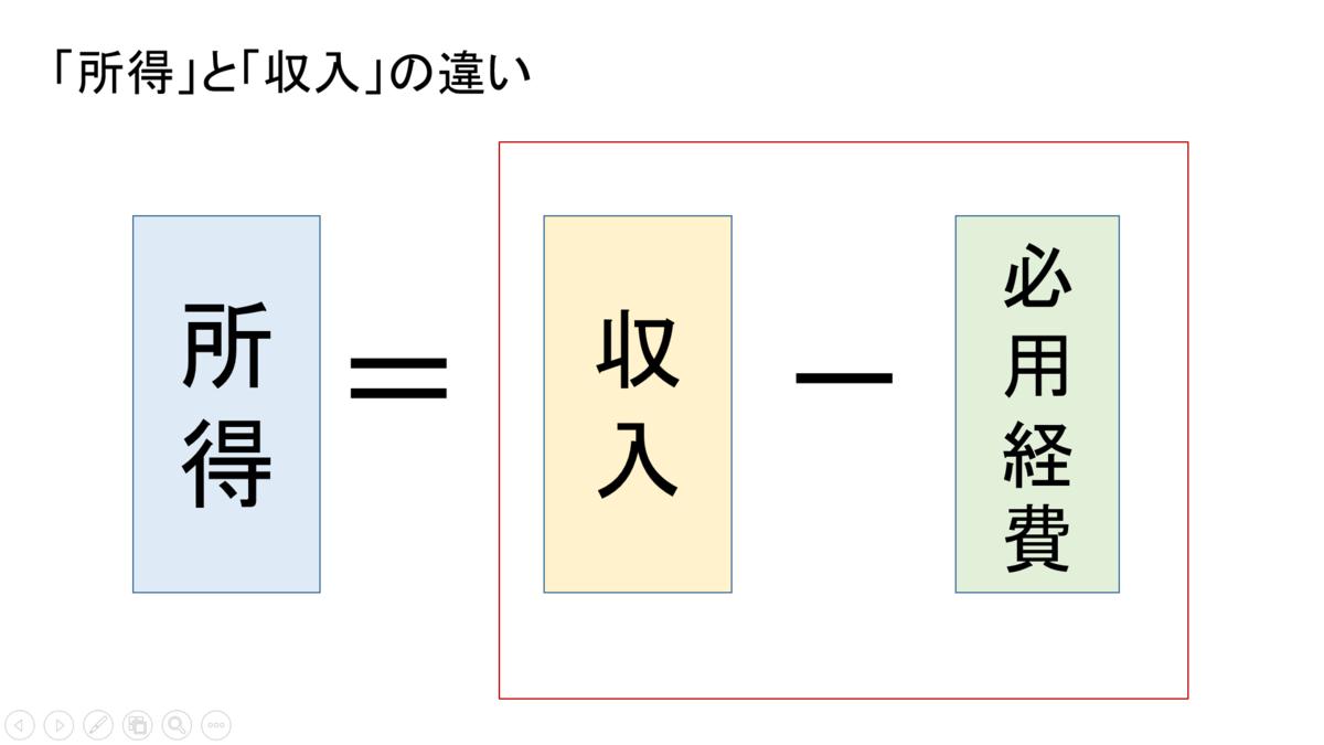 f:id:yu_me_po-lly:20210220200055p:plain