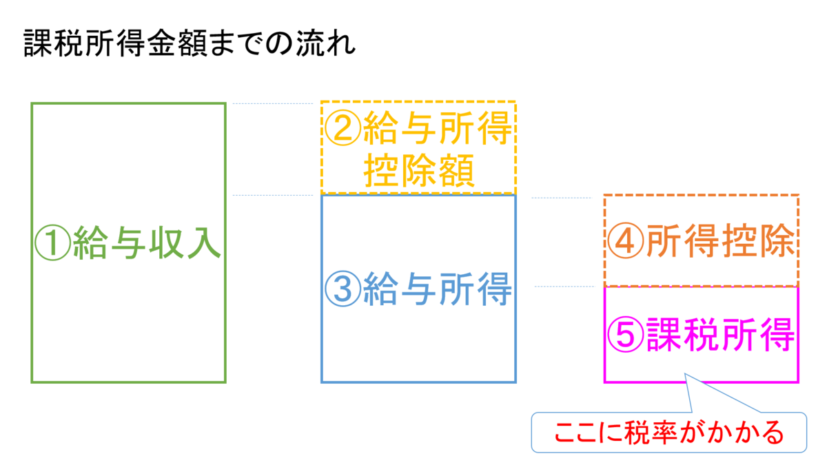 f:id:yu_me_po-lly:20210220200147p:plain