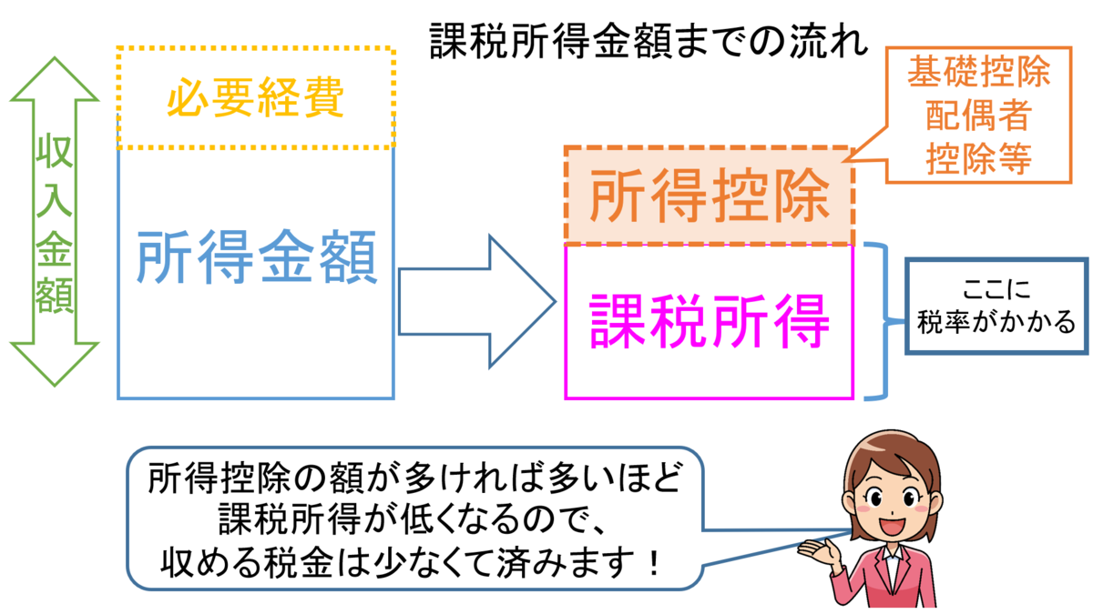 f:id:yu_me_po-lly:20210220200200p:plain