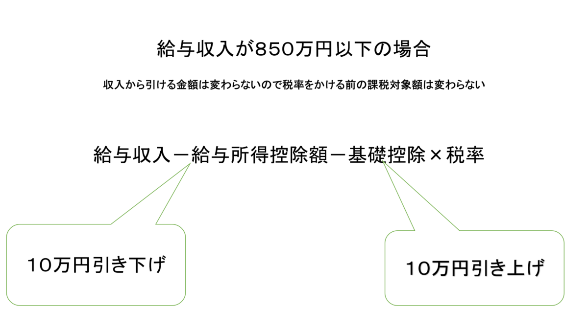 f:id:yu_me_po-lly:20210220200225p:plain