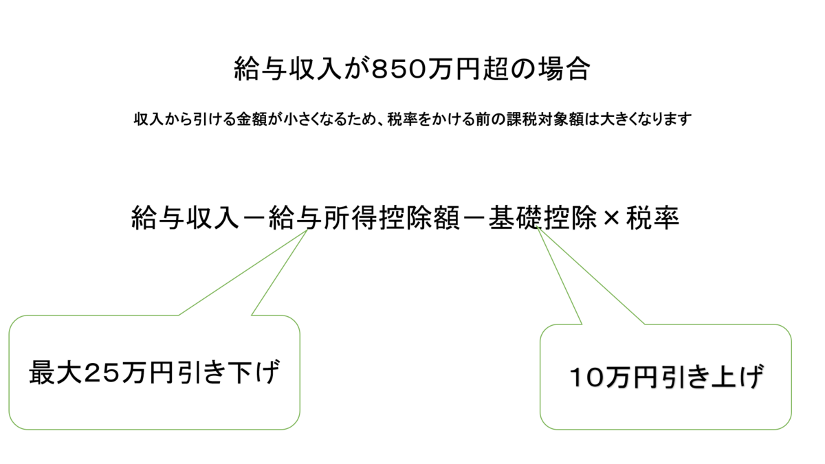 f:id:yu_me_po-lly:20210220200235p:plain