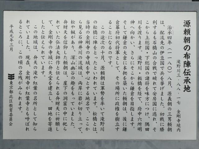 源頼朝の布陣伝承地解説板写真