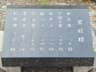 日本国道路元標・里程標写真