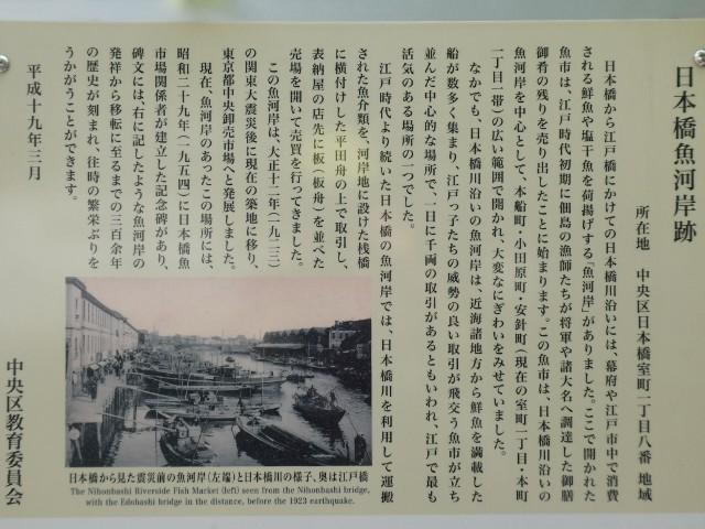 日本橋魚河岸跡解説板写真