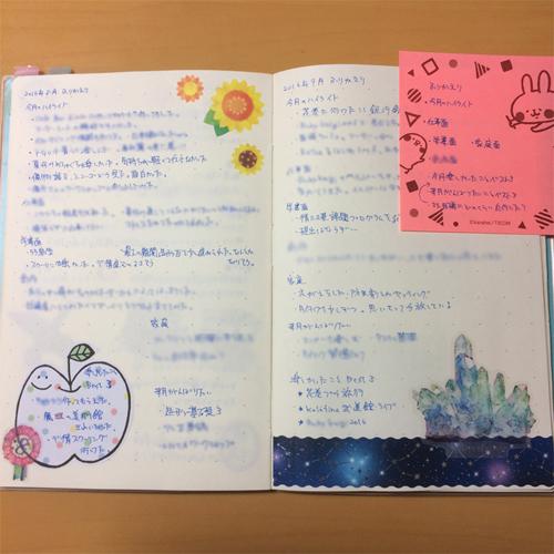 f:id:yu_snowdrop:20161019214710j:plain