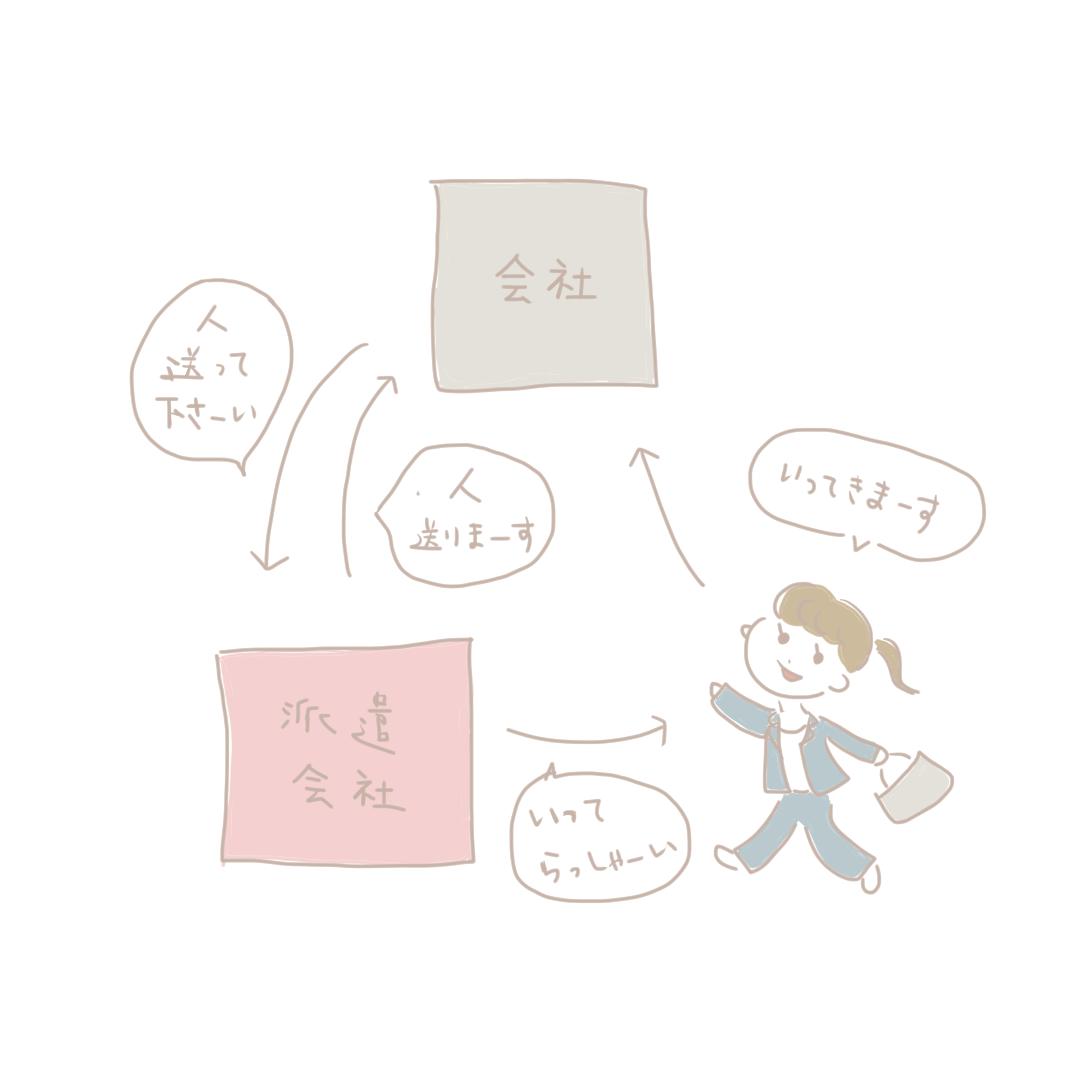 f:id:yu_yuruhowa:20200830201618p:plain