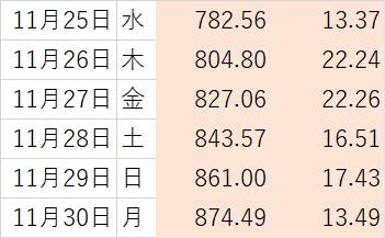 f:id:yua_622:20210108122645j:plain