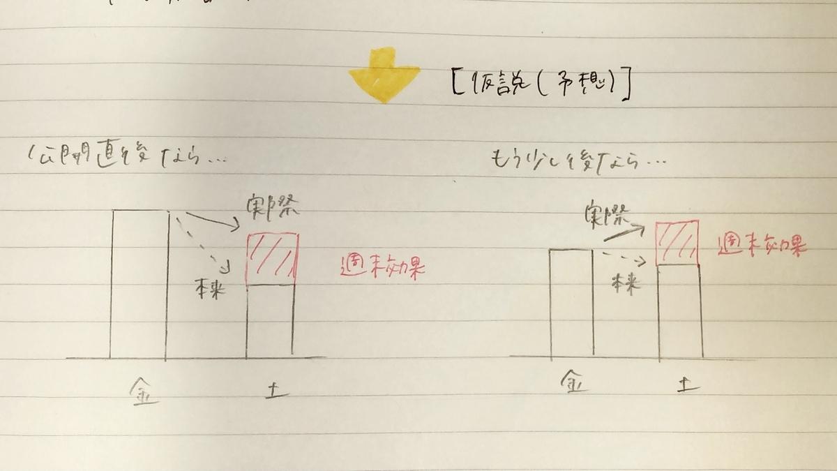 f:id:yua_622:20210126002401j:plain