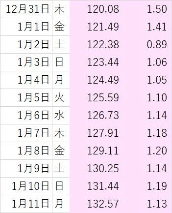 f:id:yua_622:20210127014244j:plain