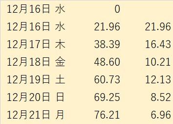f:id:yua_622:20210130145137j:plain