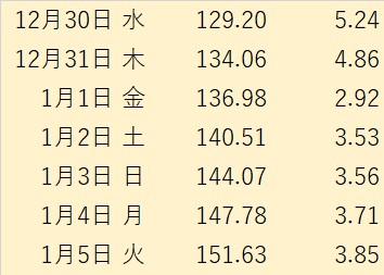 f:id:yua_622:20210130161712j:plain