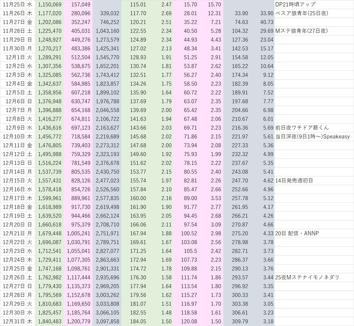 f:id:yua_622:20210215154755j:plain