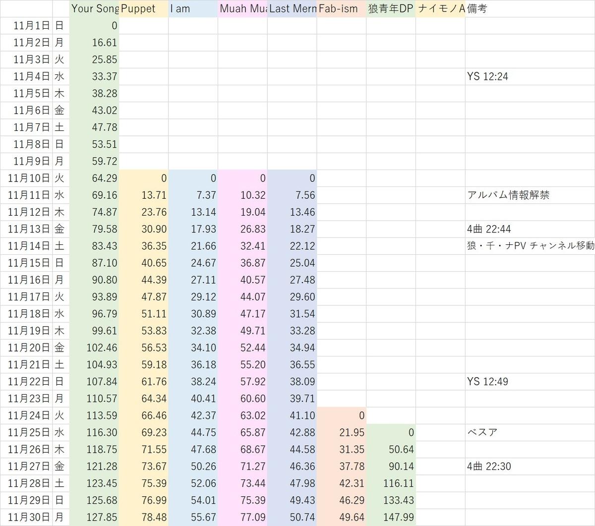 f:id:yua_622:20210217005239j:plain