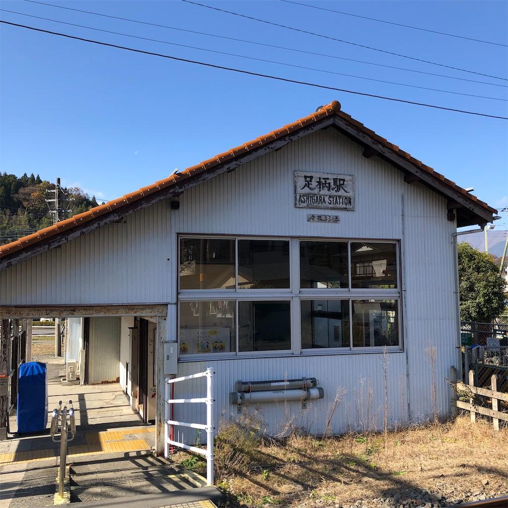 f:id:yuakuma:20181202191701j:image