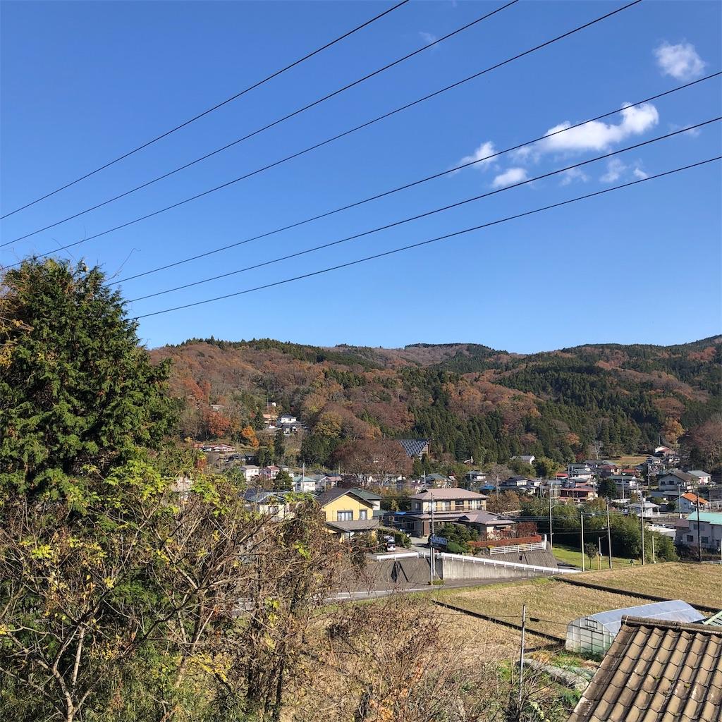 f:id:yuakuma:20181202193849j:image