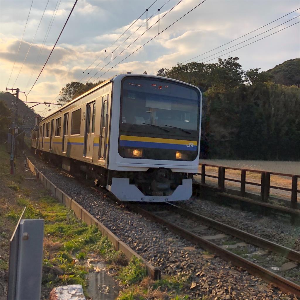 f:id:yuakuma:20190202205753j:image
