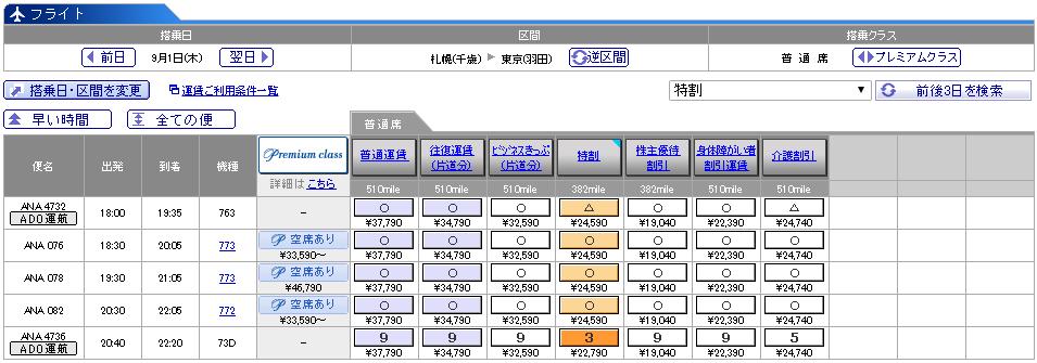 f:id:yuan2:20160823065955p:plain