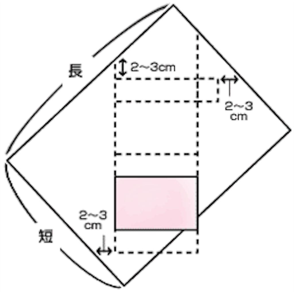 f:id:yuarisugawa:20171218115728p:image