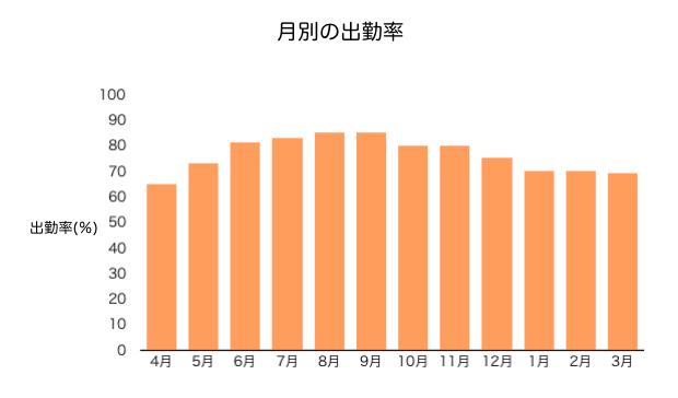 f:id:yuasa_connehito:20181120150554p:plain