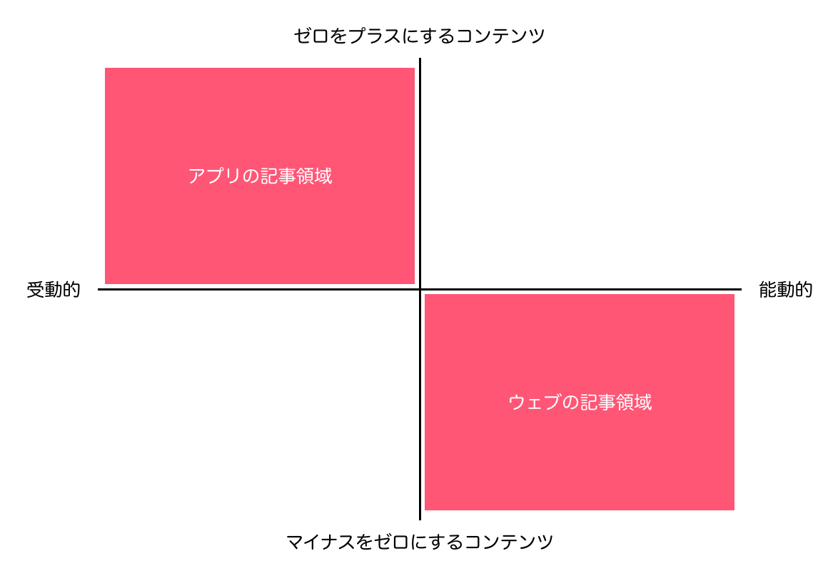 f:id:yuasa_connehito:20190523183525p:plain