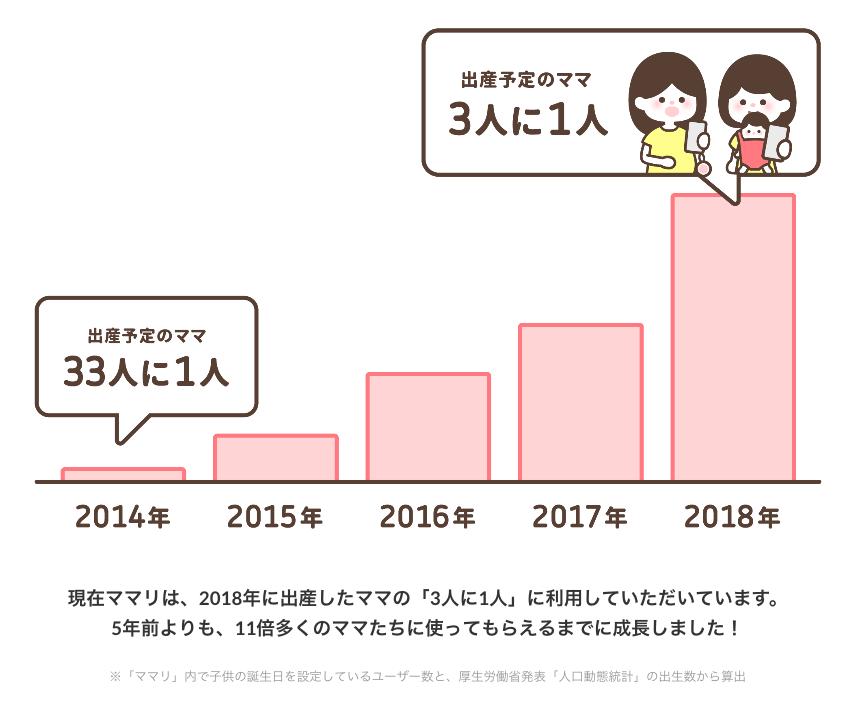 f:id:yuasa_connehito:20190911125642p:plain