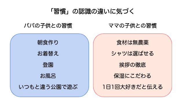 f:id:yuasa_connehito:20190911224349p:plain