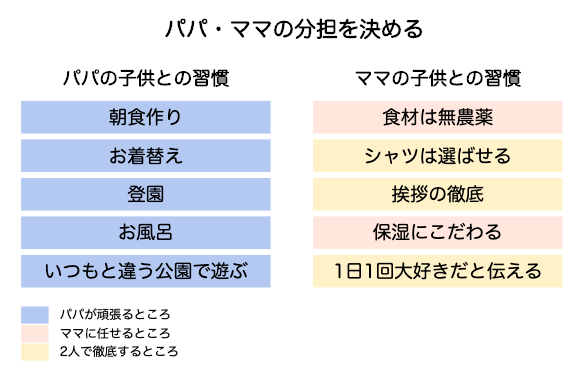 f:id:yuasa_connehito:20190911230428p:plain