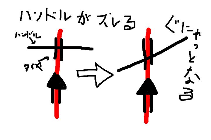 f:id:yuasayo1013:20170215151154p:plain