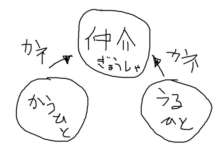 f:id:yuasayo1013:20170222185633p:plain