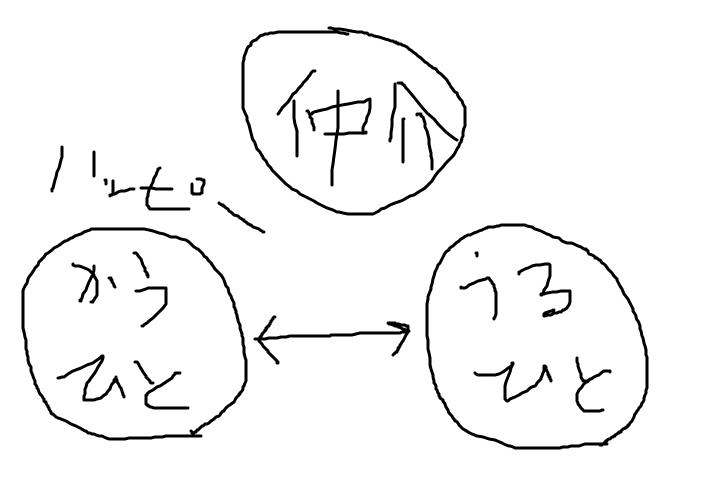 f:id:yuasayo1013:20170222185846p:plain