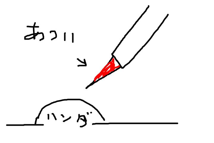 f:id:yuasayo1013:20180215134408p:plain