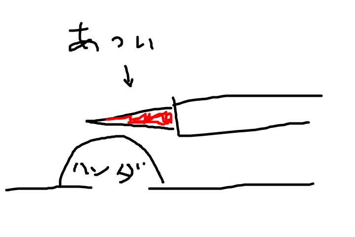 f:id:yuasayo1013:20180215134511p:plain