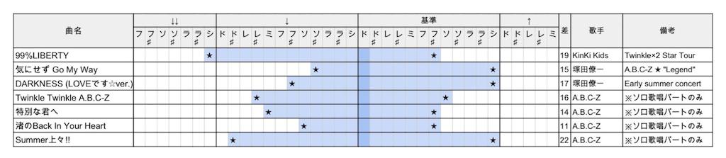 f:id:yuba02:20160110004038p:image