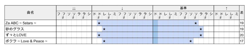 f:id:yuba02:20160110194008p:image